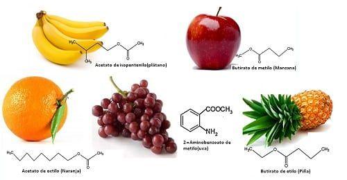 Esteres a fruta