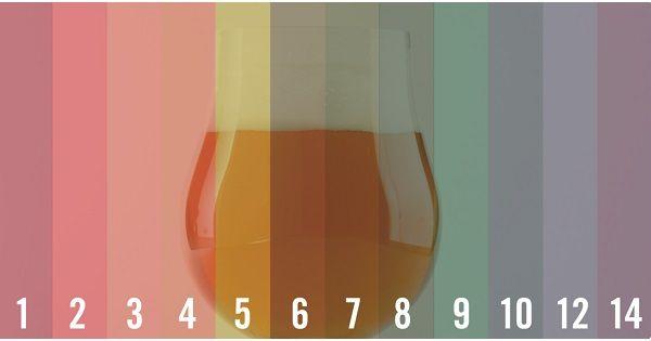 pH en la cerveza